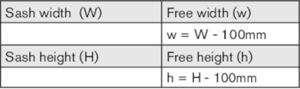 Calculation of free opening, 1-leaf