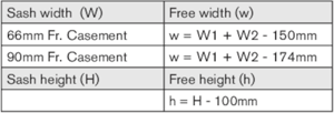 Calculation of free opening, 2-leaf