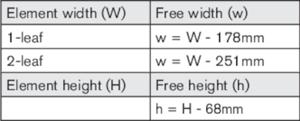 Calculation of free opening, inward opening doors